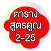 Download ตารางสูตรคูณ แม่ 2-25 1.0 APK