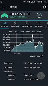 screenshot of Indodax Trading Platform version 2.5.5