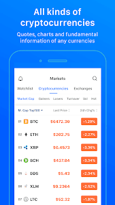 screenshot of Pivot - Bitcoin,BTC,ETH,BCH,LTC,EOS,Cryptocurrency version 1.13.2